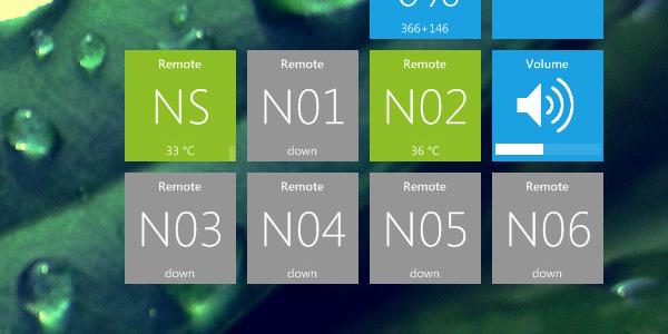 Rainmeter render node skin — sumnix worx